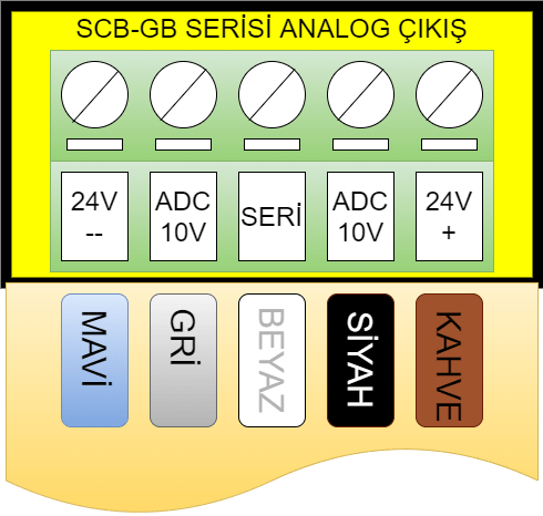 Analog Sensör